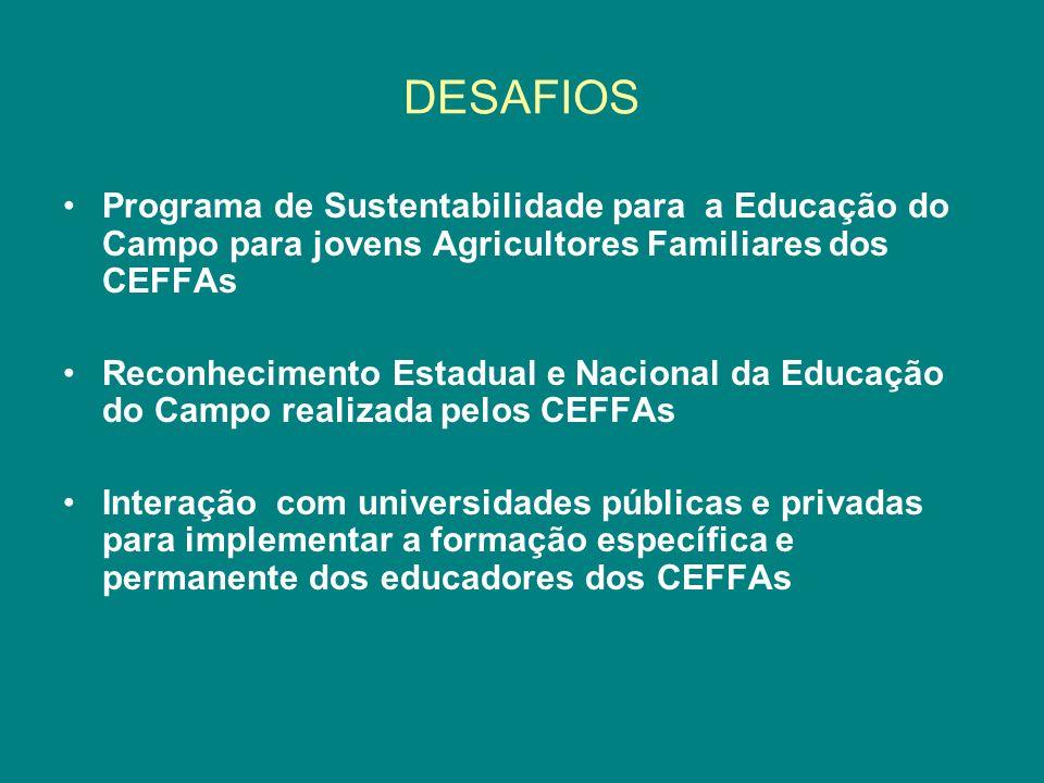 DESAFIOS Programa de Sustentabilidade para a Educação do Campo para jovens Agricultores Familiares dos CEFFAs Reconhecimento Estadual e Nacional da Ed