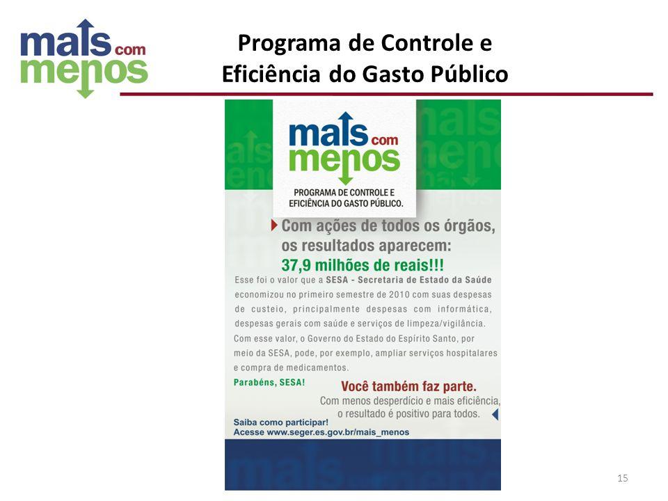 Programa de Controle e Eficiência do Gasto Público 15
