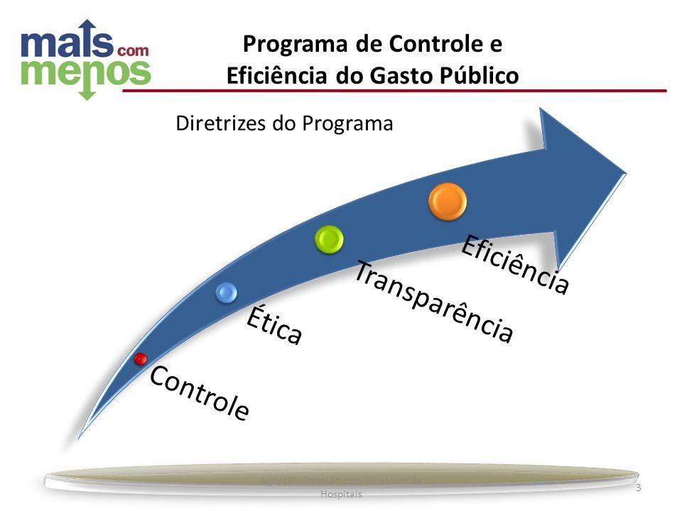 Diretrizes do Programa Controle Ética Transparência Eficiência Programa de Controle e Eficiência do Gasto Público Ago/10 - Reunião com Diretores de Ho