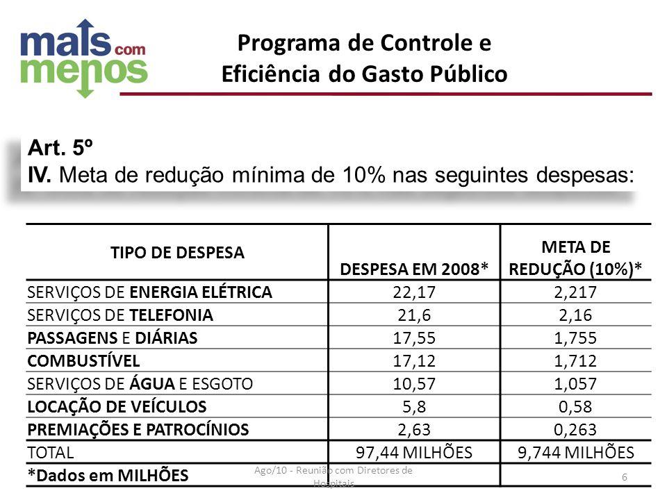 Art. 5º IV. Meta de redução mínima de 10% nas seguintes despesas: Art. 5º IV. Meta de redução mínima de 10% nas seguintes despesas: TIPO DE DESPESA DE