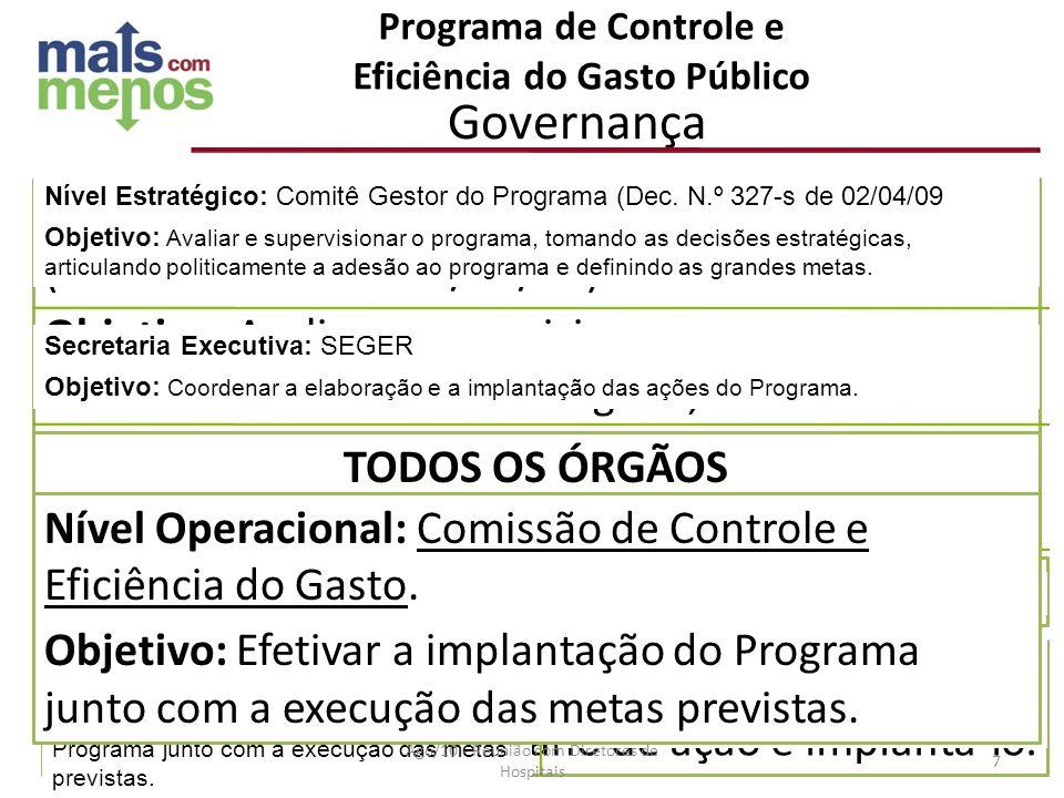 Nível Operacional:.Comissão Setorial Objetivo: Desenvolver plano de ação e implantá-lo. SESA, SEDU, SESP e SEJUS Nível Operacional: Comissão de Contro