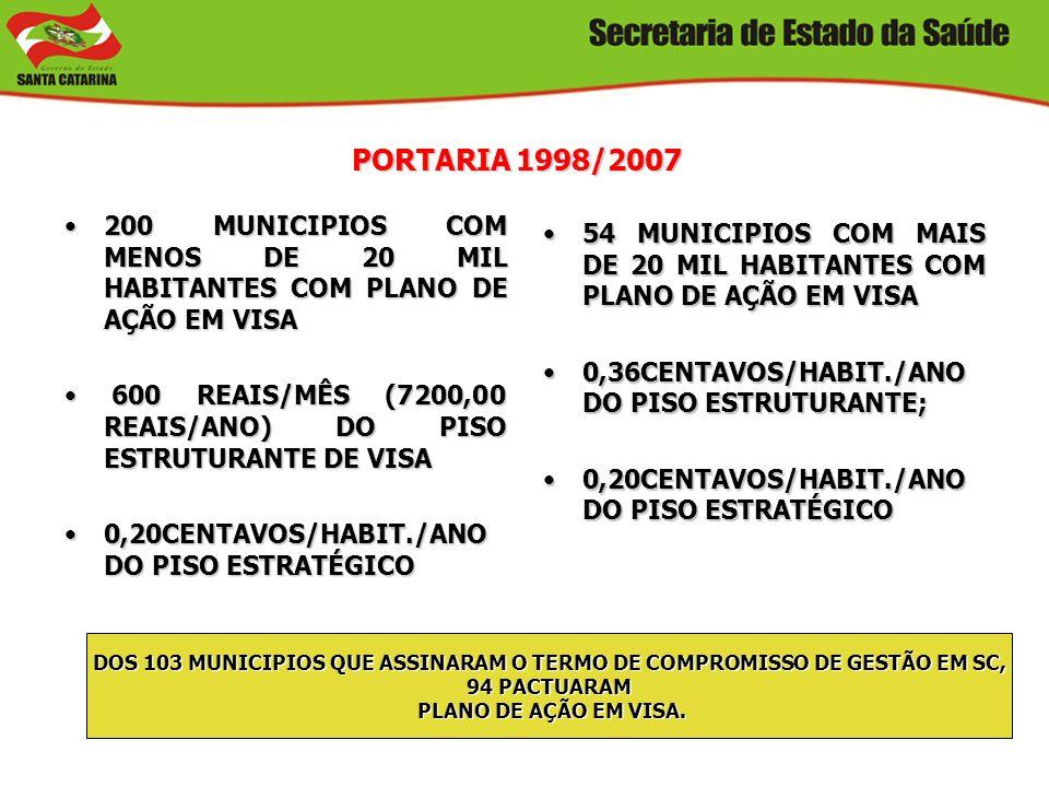 QUANTOS SOMOS? CENSO DOS TRABALHADORES DA VIGILÂNCIA SANITÁRIA (2004): 971CENSO DOS TRABALHADORES DA VIGILÂNCIA SANITÁRIA (2004): 971 CAPACITADOS EM A