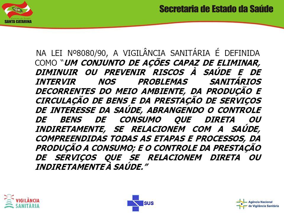 NA LEI Nº8080/90, A VIGILÂNCIA SANITÁRIA É DEFINIDA COMO UM CONJUNTO DE AÇÕES CAPAZ DE ELIMINAR, DIMINUIR OU PREVENIR RISCOS À SAÚDE E DE INTERVIR NOS PROBLEMAS SANITÁRIOS DECORRENTES DO MEIO AMBIENTE, DA PRODUÇÃO E CIRCULAÇÃO DE BENS E DA PRESTAÇÃO DE SERVIÇOS DE INTERESSE DA SAÚDE, ABRANGENDO O CONTROLE DE BENS DE CONSUMO QUE DIRETA OU INDIRETAMENTE, SE RELACIONEM COM A SAÚDE, COMPREENDIDAS TODAS AS ETAPAS E PROCESSOS, DA PRODUÇÃO A CONSUMO; E O CONTROLE DA PRESTAÇÃO DE SERVIÇOS QUE SE RELACIONEM DIRETA OU INDIRETAMENTE À SAÚDE.