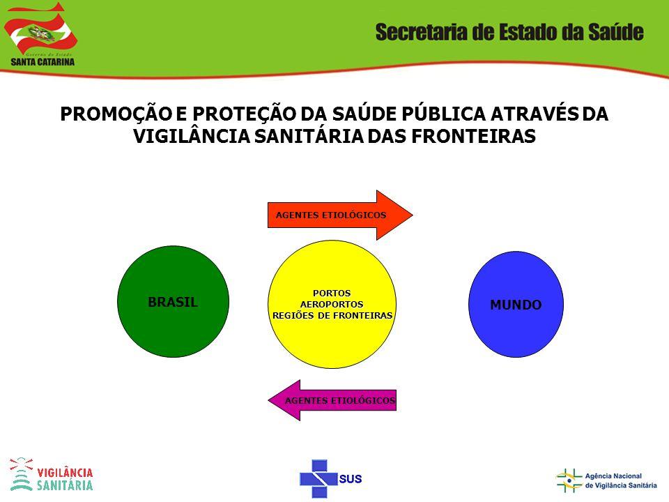 PROMOÇÃO E PROTEÇÃO DA SAÚDE PÚBLICA ATRAVÉS DA VIGILÂNCIA SANITÁRIA DAS FRONTEIRAS AGENTES ETIOLÓGICOS PORTOSAEROPORTOS REGIÕES DE FRONTEIRAS MUNDO BRASIL AGENTES ETIOLÓGICOS