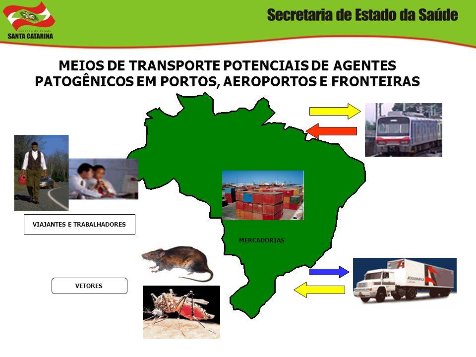 MEIOS DE TRANSPORTE POTENCIAIS DE AGENTES PATOGÊNICOS EM PORTOS, AEROPORTOS E FRONTEIRAS MERCADORIAS VIAJANTES E TRABALHADORES VETORES