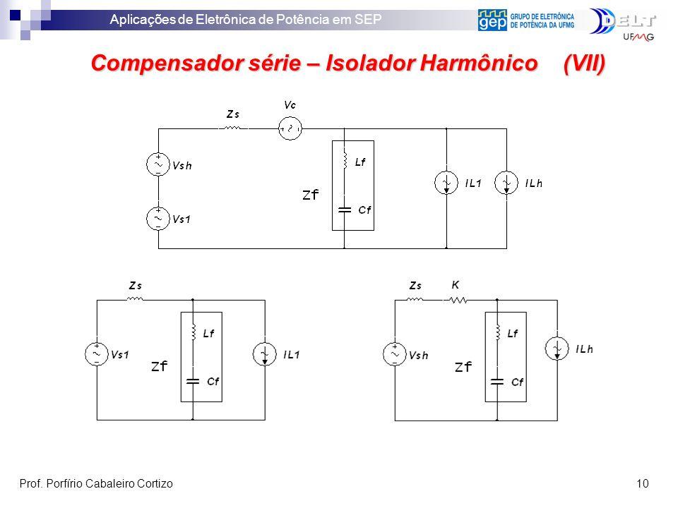 Aplicações de Eletrônica de Potência em SEP Prof. Porfírio Cabaleiro Cortizo 10 Compensador série – Isolador Harmônico (VII)