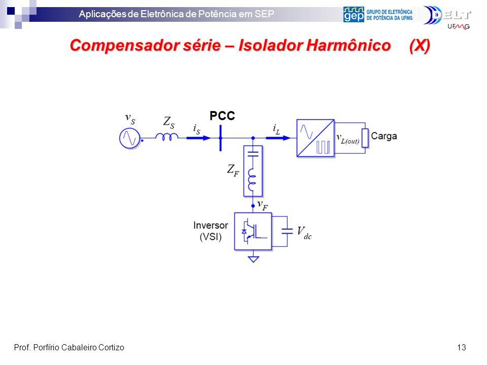 Aplicações de Eletrônica de Potência em SEP Prof. Porfírio Cabaleiro Cortizo 13 Compensador série – Isolador Harmônico (X)