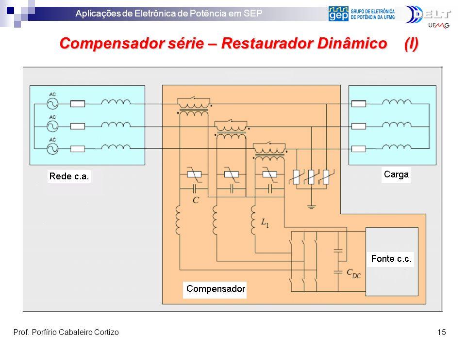 Aplicações de Eletrônica de Potência em SEP Prof. Porfírio Cabaleiro Cortizo 15 Compensador série – Restaurador Dinâmico (I)