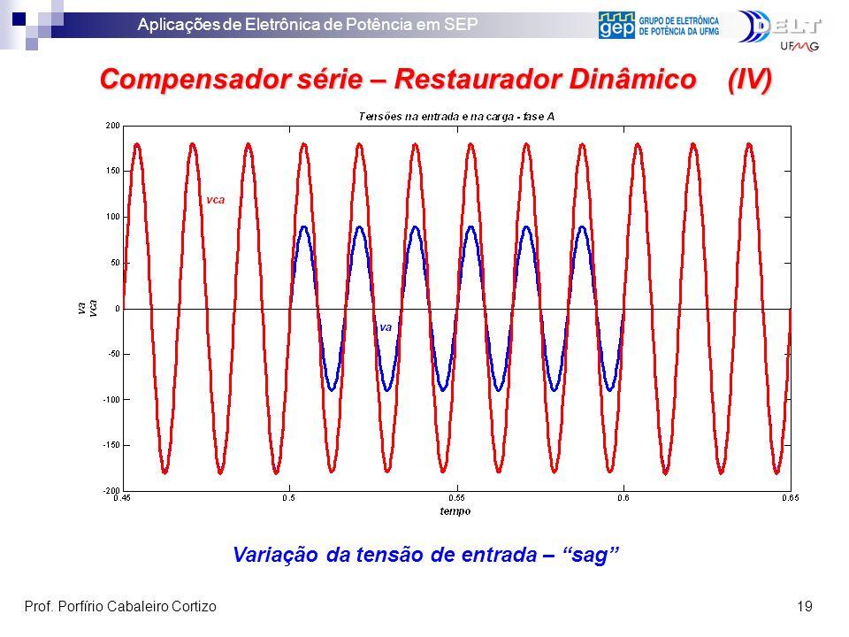 Aplicações de Eletrônica de Potência em SEP Prof. Porfírio Cabaleiro Cortizo 19 Compensador série – Restaurador Dinâmico (IV) Variação da tensão de en