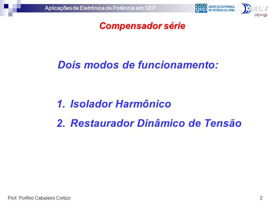 Aplicações de Eletrônica de Potência em SEP Prof. Porfírio Cabaleiro Cortizo 2 Compensador série Dois modos de funcionamento: 1.Isolador Harmônico 2.R