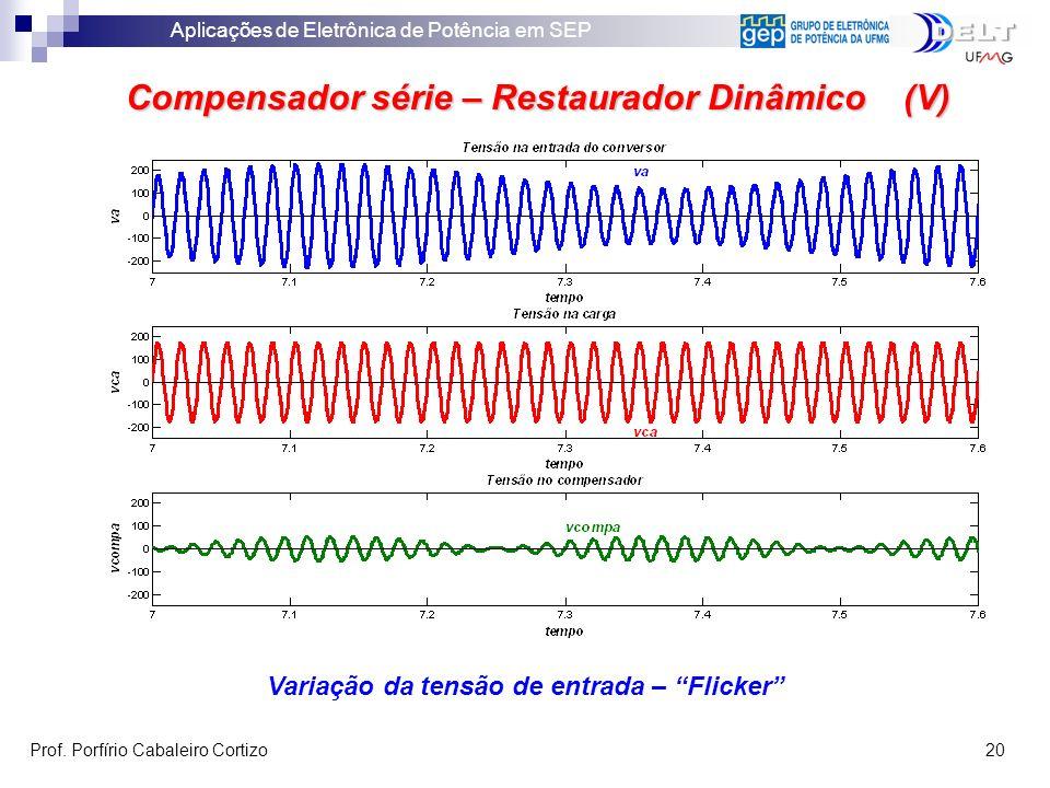 Aplicações de Eletrônica de Potência em SEP Prof. Porfírio Cabaleiro Cortizo 20 Compensador série – Restaurador Dinâmico (V) Variação da tensão de ent
