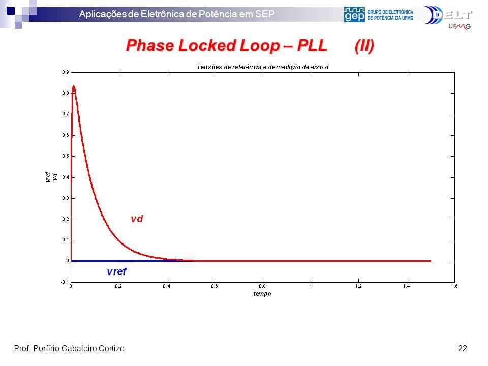 Aplicações de Eletrônica de Potência em SEP Prof. Porfírio Cabaleiro Cortizo 22 Phase Locked Loop – PLL (II)