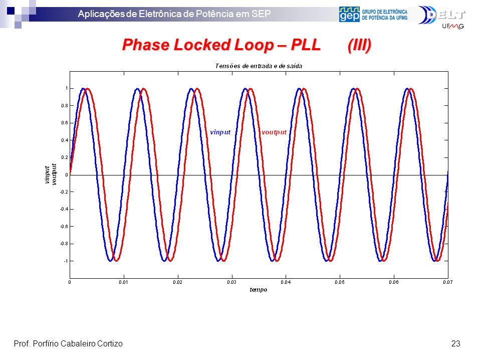 Aplicações de Eletrônica de Potência em SEP Prof. Porfírio Cabaleiro Cortizo 23 Phase Locked Loop – PLL (III)