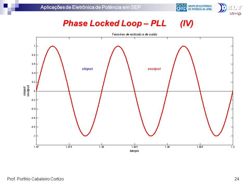 Aplicações de Eletrônica de Potência em SEP Prof. Porfírio Cabaleiro Cortizo 24 Phase Locked Loop – PLL (IV)