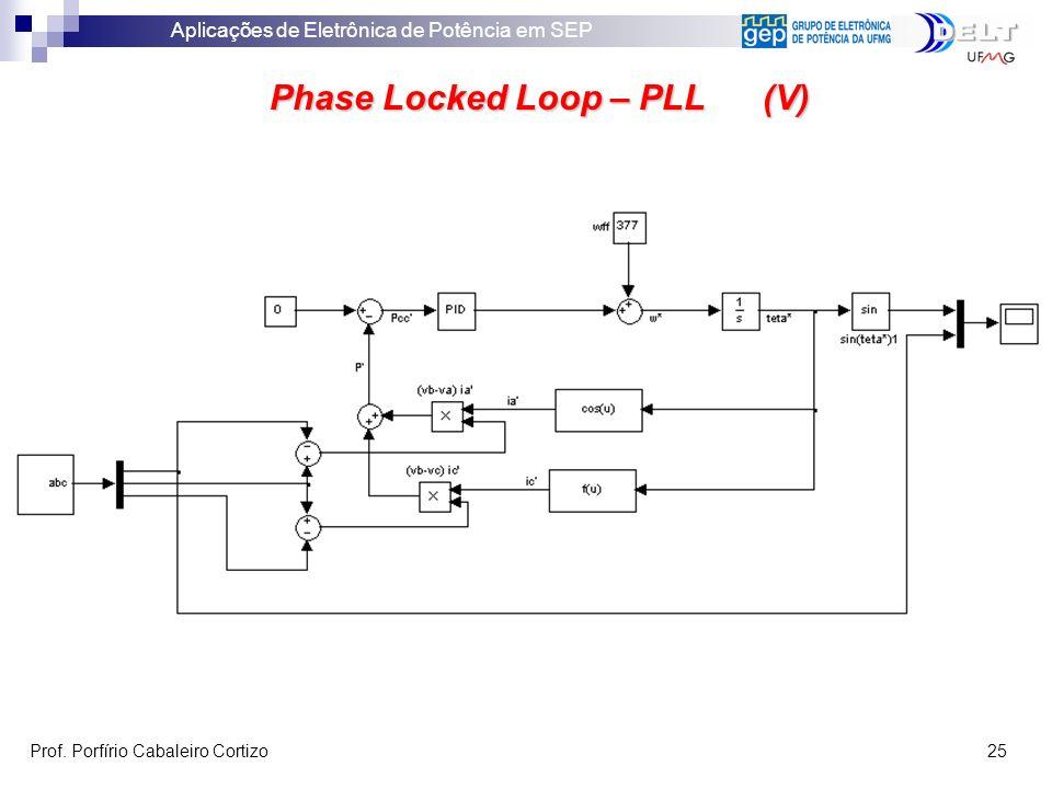 Aplicações de Eletrônica de Potência em SEP Prof. Porfírio Cabaleiro Cortizo 25 Phase Locked Loop – PLL (V)