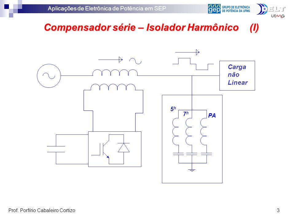 Aplicações de Eletrônica de Potência em SEP Prof. Porfírio Cabaleiro Cortizo 3 Carga não Linear 5h5h 7h7h PA Compensador série – Isolador Harmônico (I