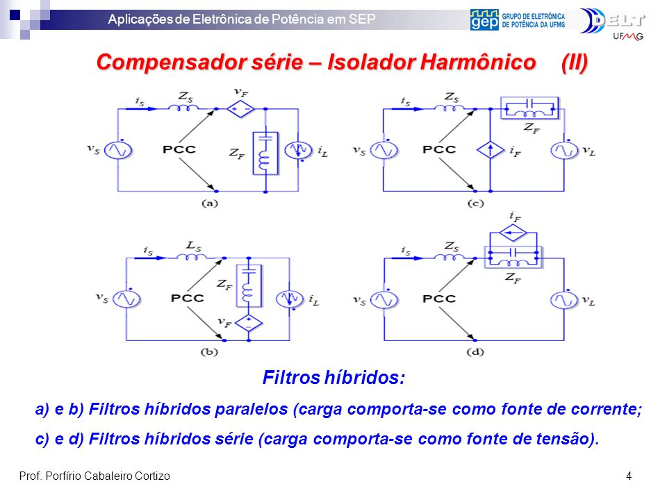 Aplicações de Eletrônica de Potência em SEP Prof. Porfírio Cabaleiro Cortizo 4 Compensador série – Isolador Harmônico (II) Filtros híbridos: a) e b) F