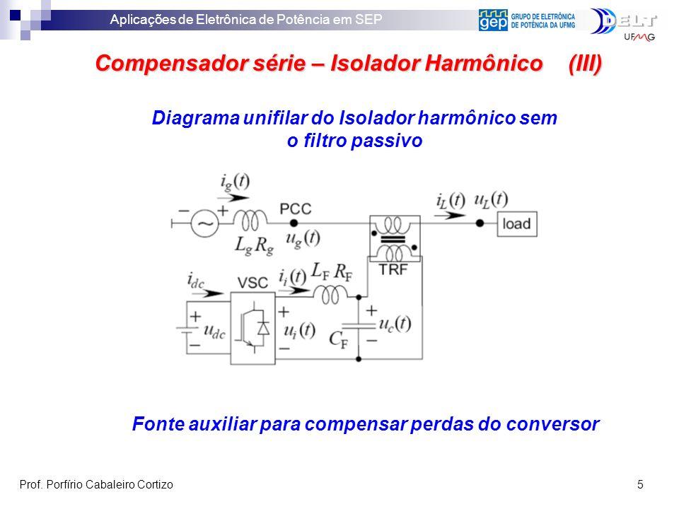 Aplicações de Eletrônica de Potência em SEP Prof. Porfírio Cabaleiro Cortizo 5 Fonte auxiliar para compensar perdas do conversor Diagrama unifilar do