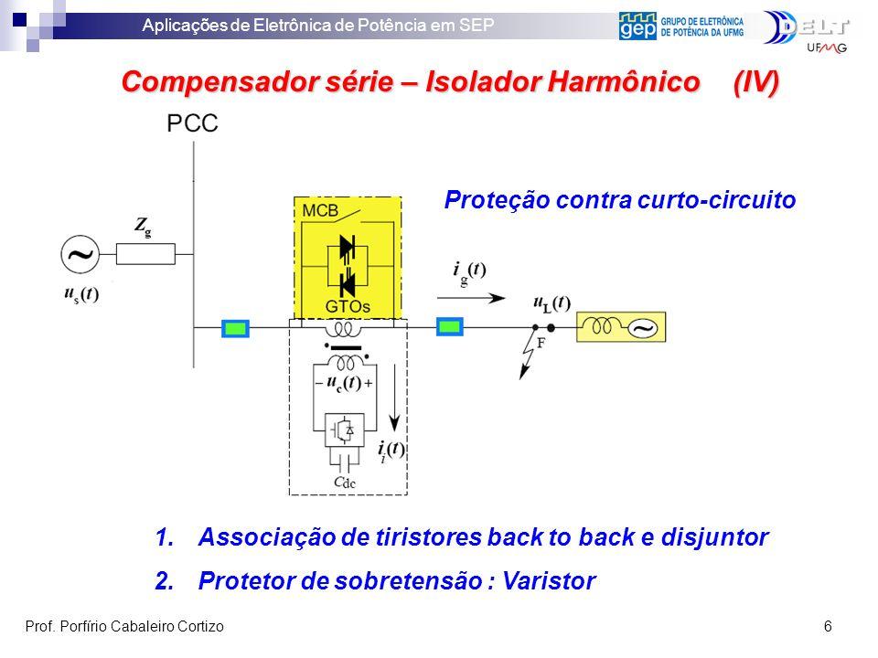Aplicações de Eletrônica de Potência em SEP Prof. Porfírio Cabaleiro Cortizo 6 Compensador série – Isolador Harmônico (IV) 1.Associação de tiristores