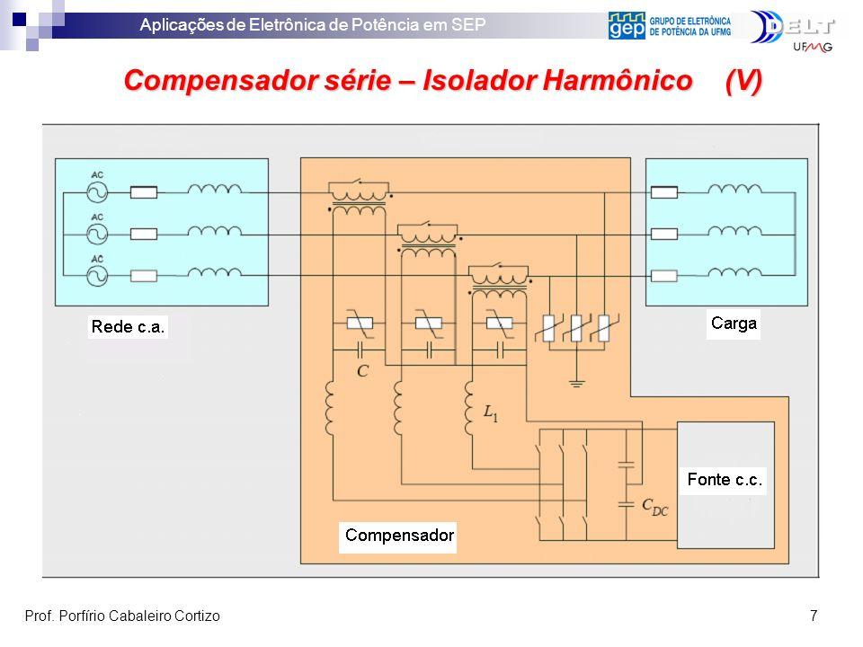 Aplicações de Eletrônica de Potência em SEP Prof. Porfírio Cabaleiro Cortizo 7 Compensador série – Isolador Harmônico (V)