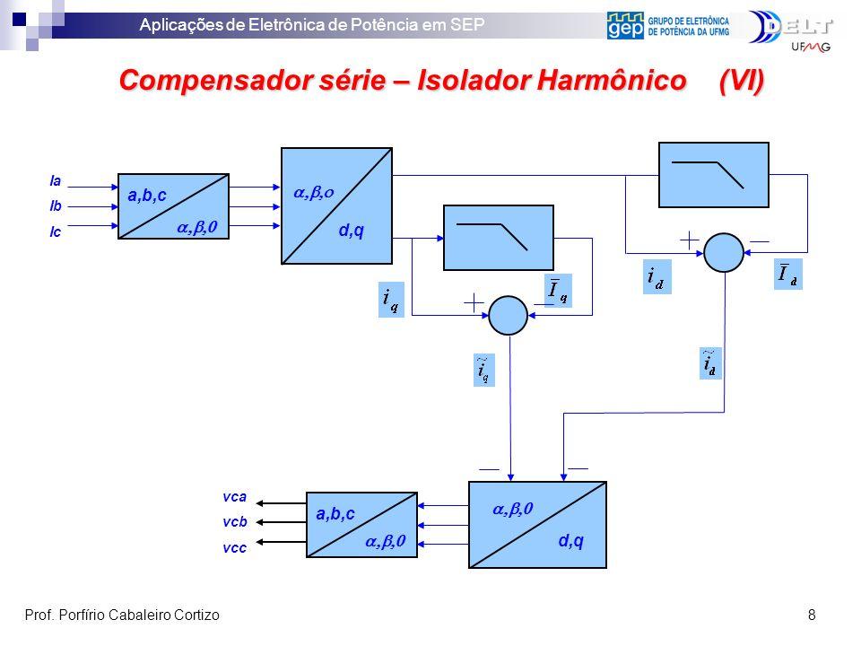 Aplicações de Eletrônica de Potência em SEP Prof. Porfírio Cabaleiro Cortizo 8 Compensador série – Isolador Harmônico (VI) Ia Ib Ic a,b,c d,q a,b,c vc