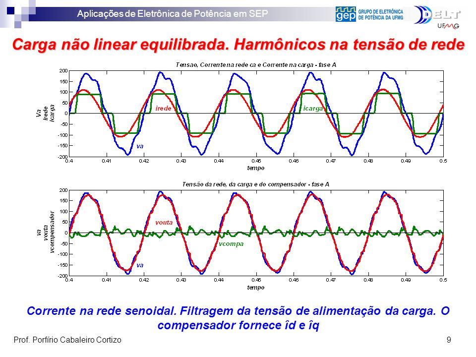 Aplicações de Eletrônica de Potência em SEP Prof. Porfírio Cabaleiro Cortizo 9 Corrente na rede senoidal. Filtragem da tensão de alimentação da carga.