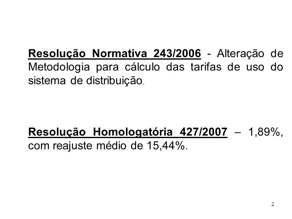 2 Resolução Normativa 243/2006 - Alteração de Metodologia para cálculo das tarifas de uso do sistema de distribuição. Resolução Homologatória 427/2007