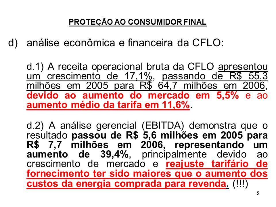 8 PROTEÇÃO AO CONSUMIDOR FINAL d) análise econômica e financeira da CFLO: d.1) A receita operacional bruta da CFLO apresentou um crescimento de 17,1%, passando de R$ 55,3 milhões em 2005 para R$ 64,7 milhões em 2006, devido ao aumento do mercado em 5,5% e ao aumento médio da tarifa em 11,6%.