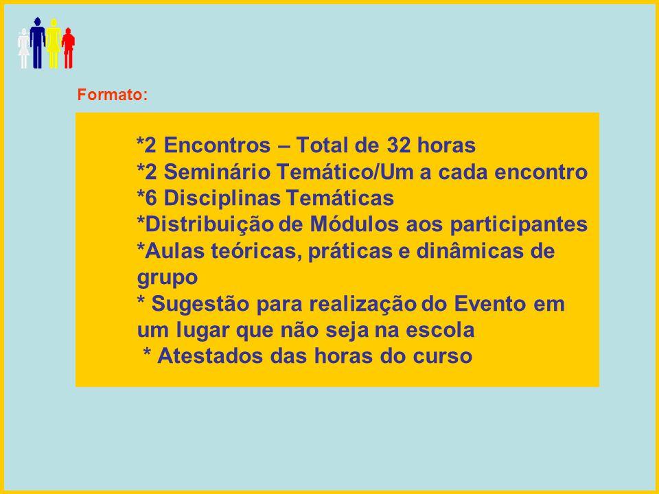 *2 Encontros – Total de 32 horas *2 Seminário Temático/Um a cada encontro *6 Disciplinas Temáticas *Distribuição de Módulos aos participantes *Aulas t