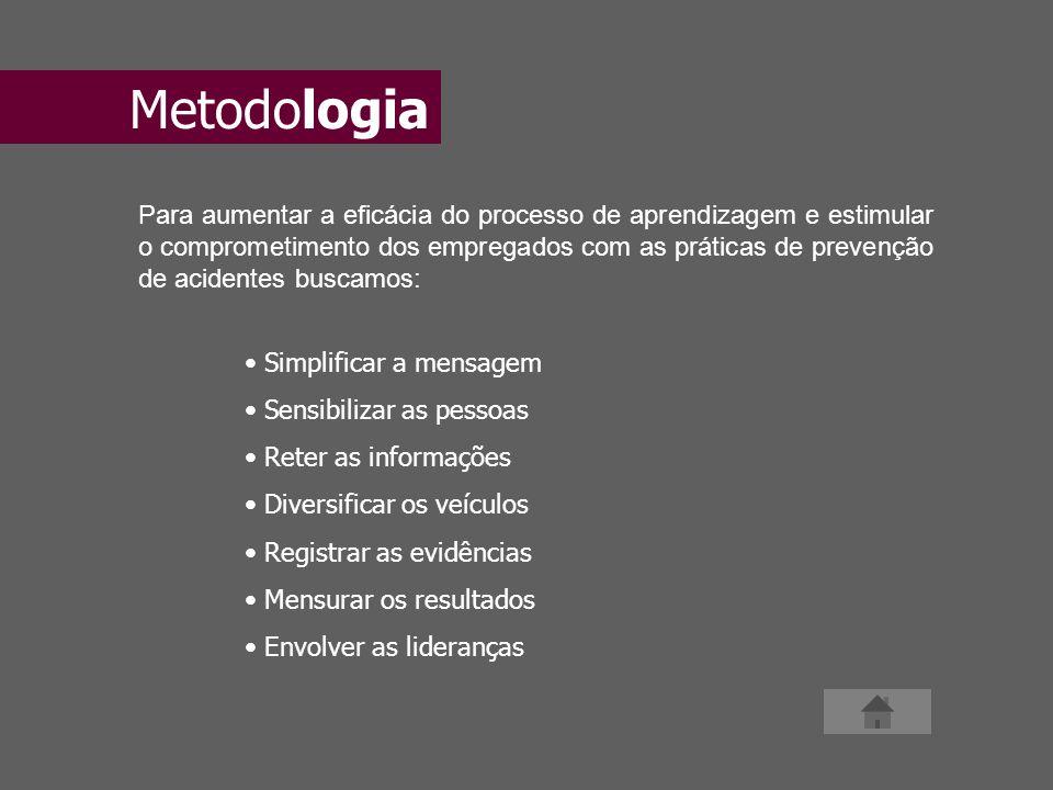 Simplificar a mensagem Sensibilizar as pessoas Reter as informações Diversificar os veículos Registrar as evidências Mensurar os resultados Envolver a