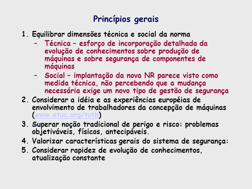 Princípios gerais 1.Equilibrar dimensões técnica e social da norma –Técnica – esforço de incorporação detalhada da evolução de conhecimentos sobre pro