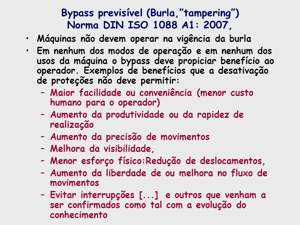 Bypass previsível (Burla,tampering) Norma DIN ISO 1088 A1: 2007, Máquinas não devem operar na vigência da burla Em nenhum dos modos de operação e em n