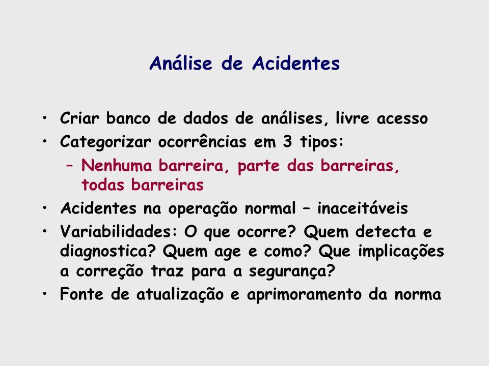 Análise de Acidentes Criar banco de dados de análises, livre acesso Categorizar ocorrências em 3 tipos: –Nenhuma barreira, parte das barreiras, todas