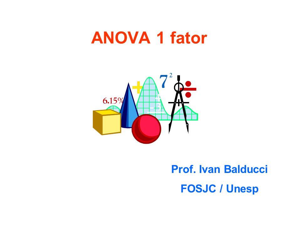 Adicionando F para a Tabela … EfeitoSQglQMFp Entre19022951,05,9 Dentro338621161,2 Total528823229,9 One-Way ANOVA