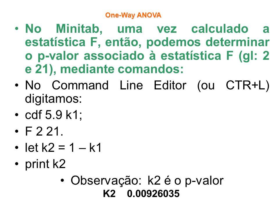 No Minitab, uma vez calculado a estatística F, então, podemos determinar o p-valor associado à estatística F (gl: 2 e 21), mediante comandos: No Comma