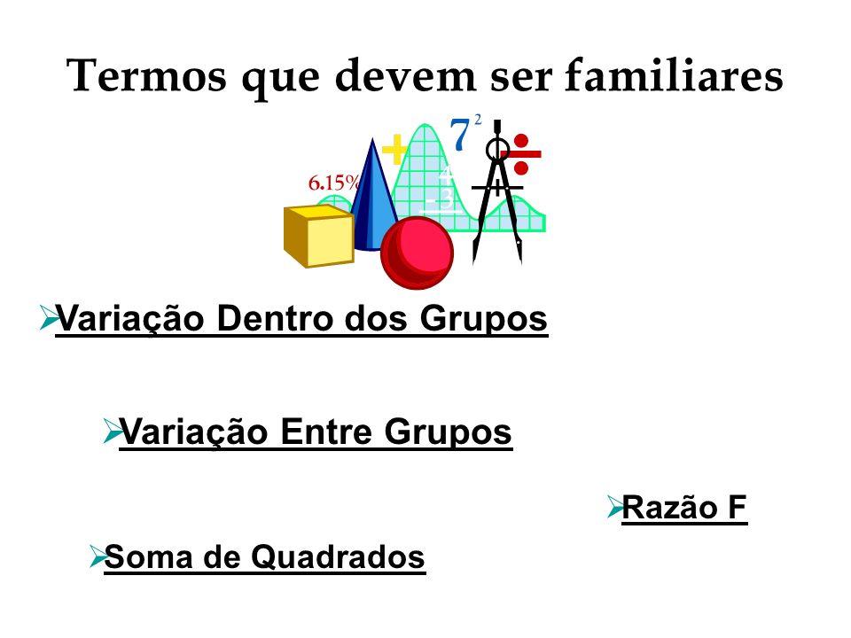 Variação Entre Grupos Termos que devem ser familiares Razão F Variação Dentro dos Grupos Soma de Quadrados