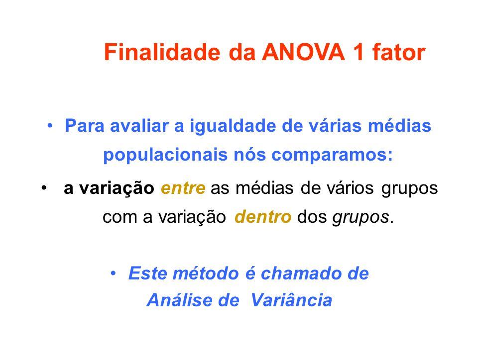 A estatística F (razão F) Essa estatística indica o tamanho da diferença entre os grupos, em função do tamanho da variação dentro de cada grupo.