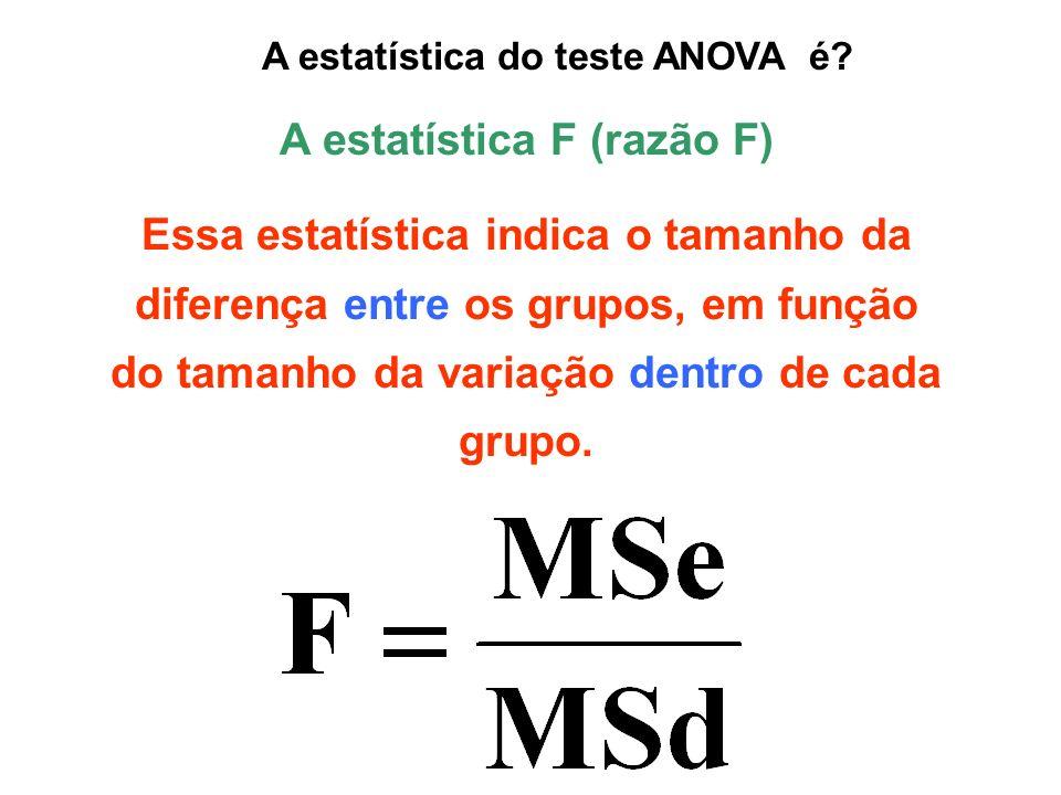 A estatística F (razão F) Essa estatística indica o tamanho da diferença entre os grupos, em função do tamanho da variação dentro de cada grupo. A est