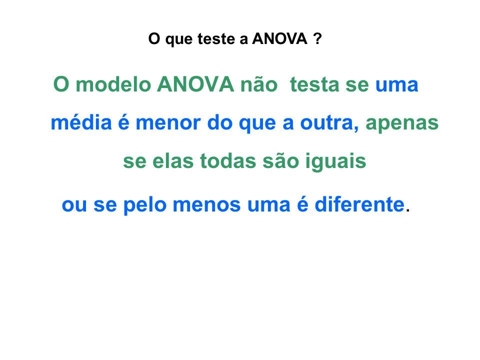 O modelo ANOVA não testa se uma média é menor do que a outra, apenas se elas todas são iguais ou se pelo menos uma é diferente. O que teste a ANOVA ?