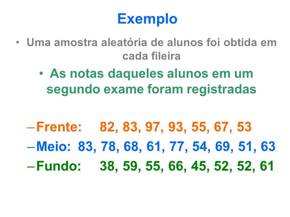 As estatísticas resumo para as notas de cada fileira são mostradas na tabela abaixo FrenteMeioFundo n 798 média75,7167,1153,50 desvio padrão 17,6310,958,96 Variância310,90119,8680,29 Exemplo