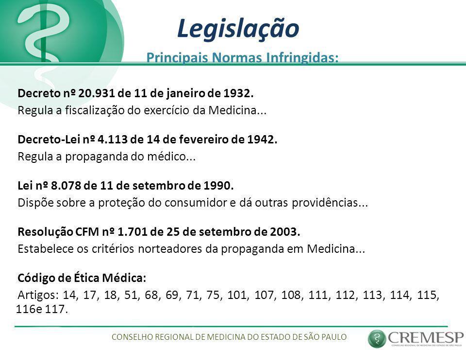Legislação Principais Normas Infringidas: Decreto nº 20.931 de 11 de janeiro de 1932. Regula a fiscalização do exercício da Medicina... Decreto-Lei nº
