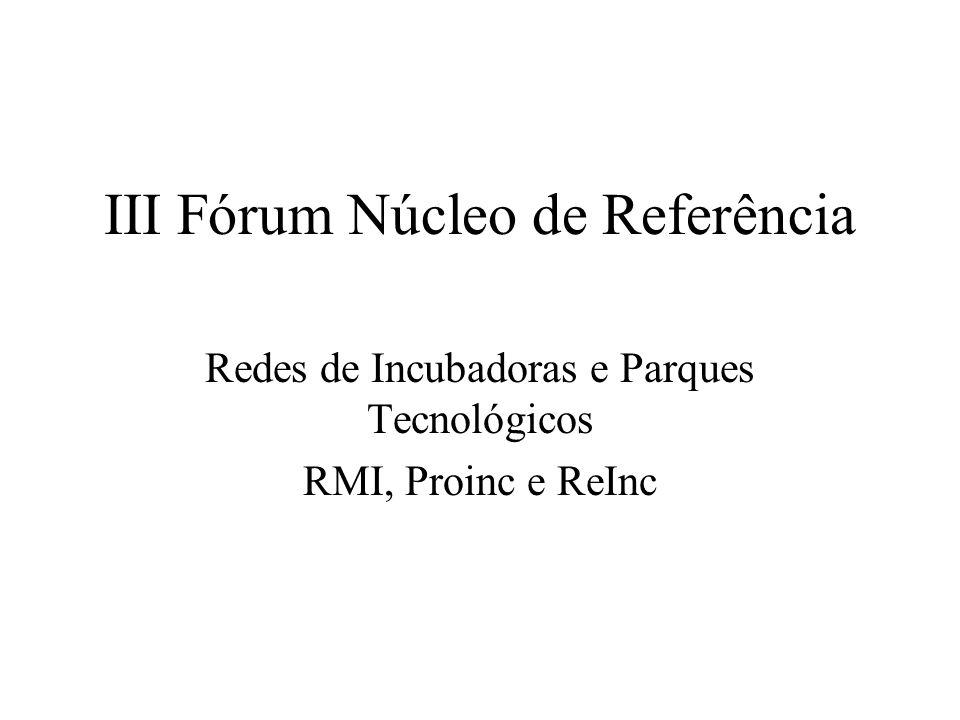 III Fórum Núcleo de Referência Redes de Incubadoras e Parques Tecnológicos RMI, Proinc e ReInc