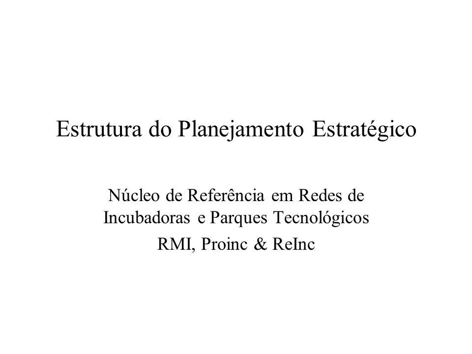 Estrutura do Planejamento Estratégico Núcleo de Referência em Redes de Incubadoras e Parques Tecnológicos RMI, Proinc & ReInc