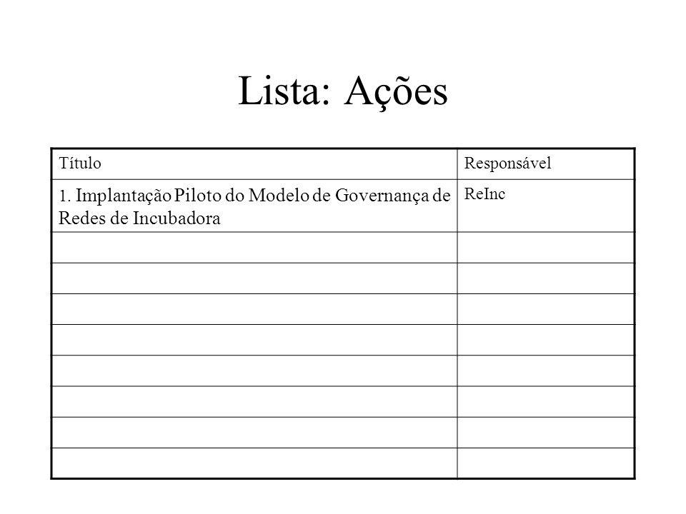Lista: Ações TítuloResponsável 1. Implantação Piloto do Modelo de Governança de Redes de Incubadora ReInc