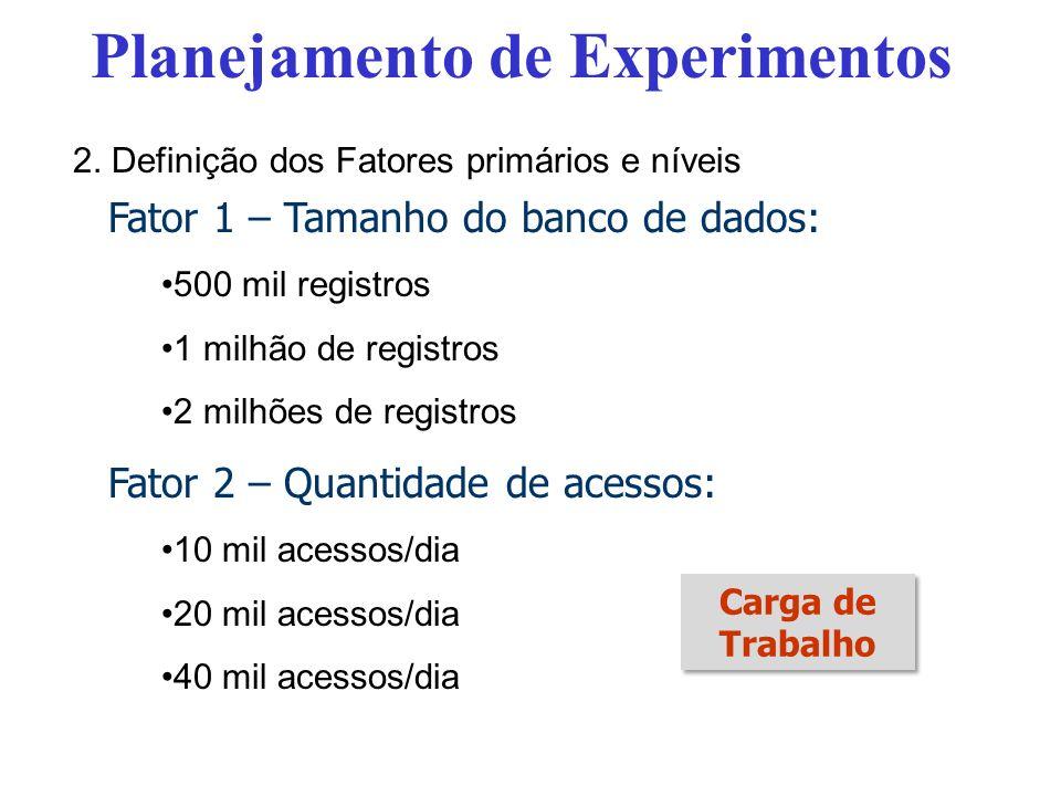 Fator 1 – Tamanho do banco de dados: 500 mil registros 1 milhão de registros 2 milhões de registros Fator 2 – Quantidade de acessos: 10 mil acessos/di