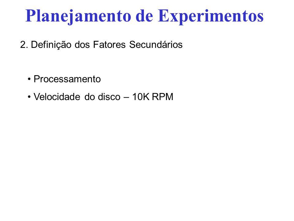 Processamento Velocidade do disco – 10K RPM Planejamento de Experimentos 2. Definição dos Fatores Secundários
