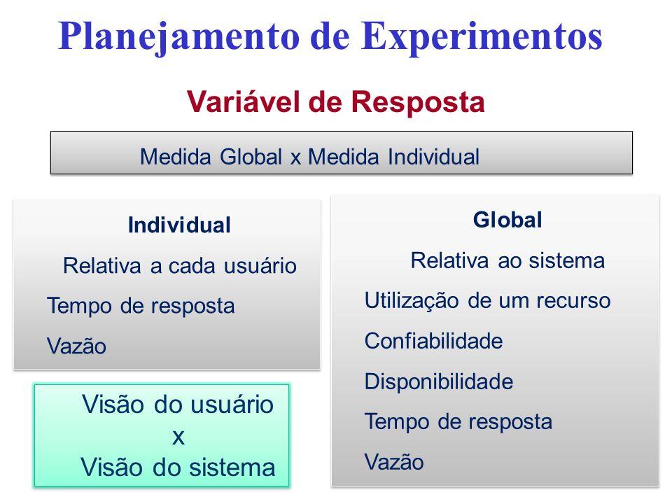 Variável de Resposta Planejamento de Experimentos Medida Global x Medida Individual Individual Relativa a cada usuário Tempo de resposta Vazão Individ