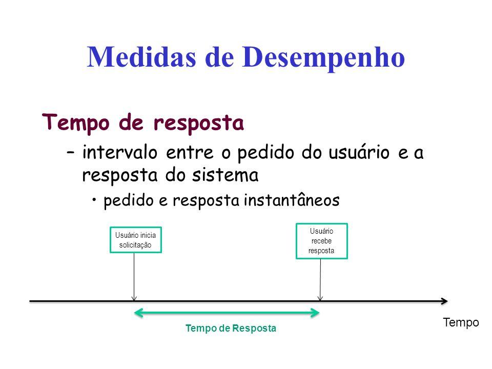 Medidas de Desempenho Tempo de resposta –intervalo entre o pedido do usuário e a resposta do sistema pedido e resposta instantâneos Usuário inicia sol