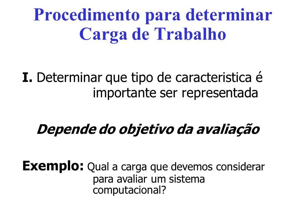 Procedimento para determinar Carga de Trabalho I. Determinar que tipo de caracteristica é importante ser representada Depende do objetivo da avaliação