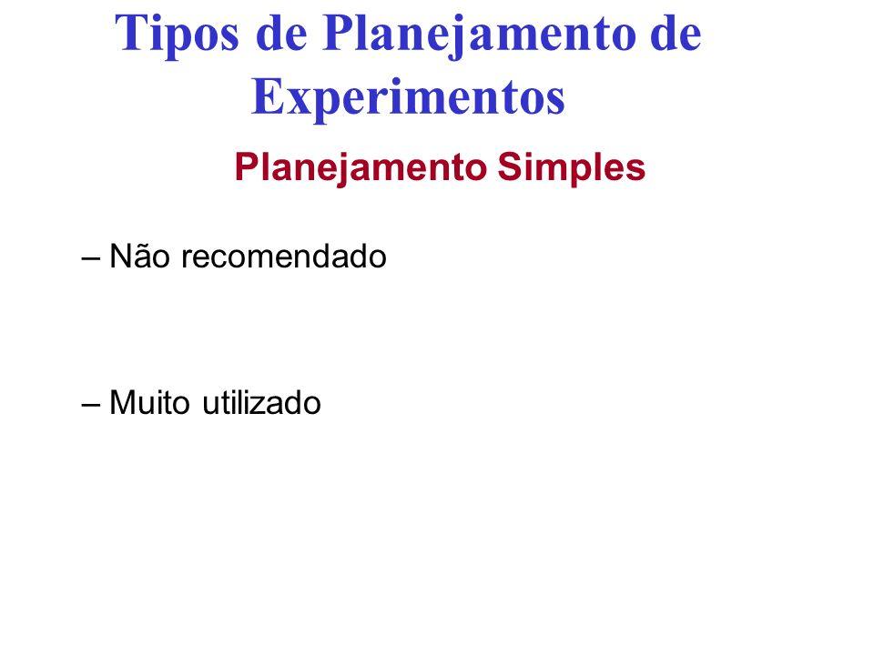 Tipos de Planejamento de Experimentos Planejamento Simples –Não recomendado –Muito utilizado
